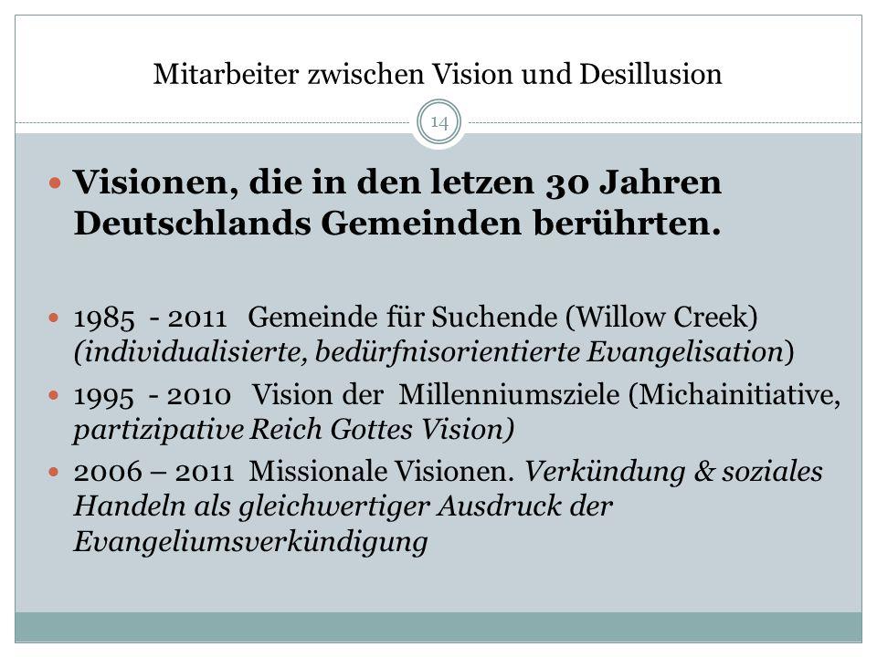 Mitarbeiter zwischen Vision und Desillusion Visionen, die in den letzen 30 Jahren Deutschlands Gemeinden berührten. 1985 - 2011 Gemeinde für Suchende