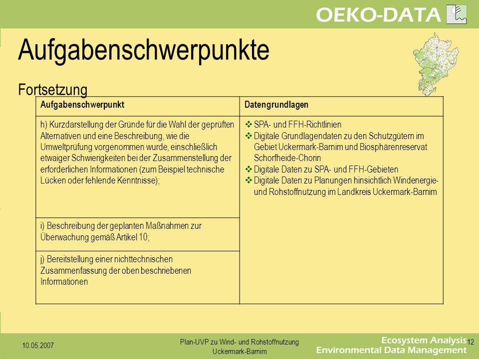 10.05.2007 Plan-UVP zu Wind- und Rohstoffnutzung Uckermark-Barnim 12 AufgabenschwerpunktDatengrundlagen h) Kurzdarstellung der Gründe für die Wahl der