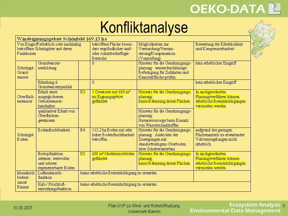 10.05.2007 Plan-UVP zu Wind- und Rohstoffnutzung Uckermark-Barnim 7 Konfliktanalyse - Fortsetzung