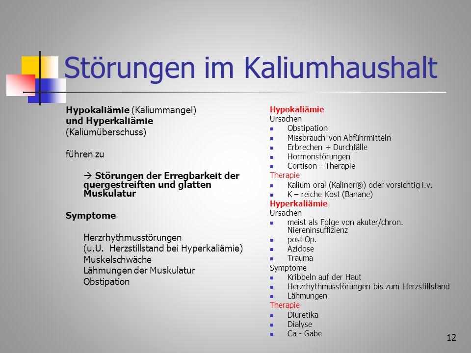 11 Störungen im Natrium- und Wasserhaushalt Hypernatriämie zuviel Na hypertone Dehydratation = zu viel Na + zu wenig Wasser Ursachen häufigste Störung