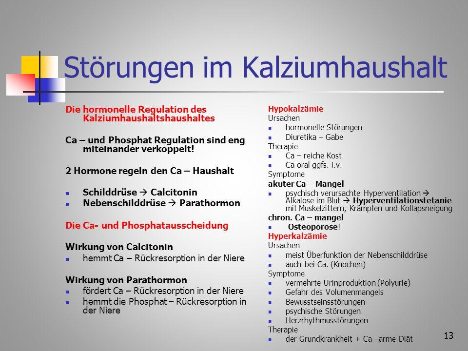12 Störungen im Kaliumhaushalt Hypokaliämie (Kaliummangel) und Hyperkaliämie (Kaliumüberschuss) führen zu Störungen der Erregbarkeit der quergestreift