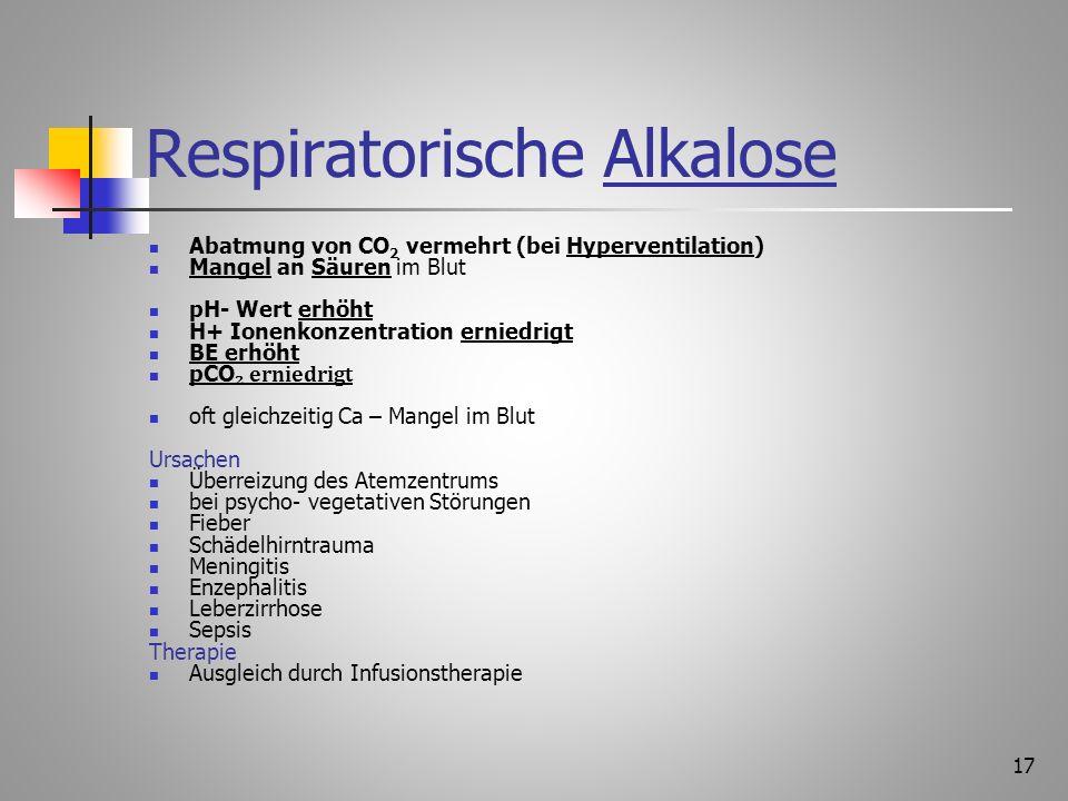 16 Respiratorische Azidose Abatmung von CO 2 vermindert (Hypoventilation) Anhäufung von Säuren im Blut pH Wert erniedrigt H+- Konzentration erhöht BE