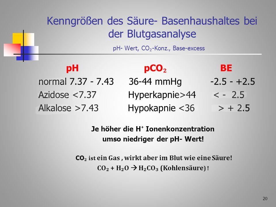 19 Nicht- respiratorische (metabolische) Alkalose Säureverlust durch Verlust von Wasser und H Cl aus dem Magensaft (starkes und häufiges Erbrechen) Ve