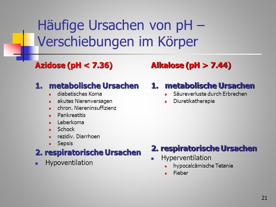Kenngrößen des Säure- Basenhaushaltes bei der Blutgasanalyse pH- Wert, CO -Konz., Base-excess pH pCO BE normal 7.37 - 7.43 36-44 mmHg -2.5 - +2.5 Azid