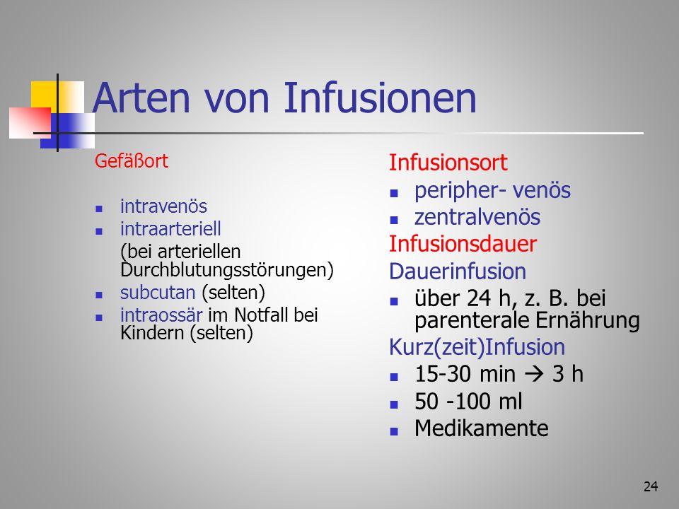 23 Einzelne Ziele, Sinn und Zweck von Infusionen Wiederherstellung und Aufrechterhaltung der/des intra- und extrazellulären Flüssigkeitsvolumina Osmol