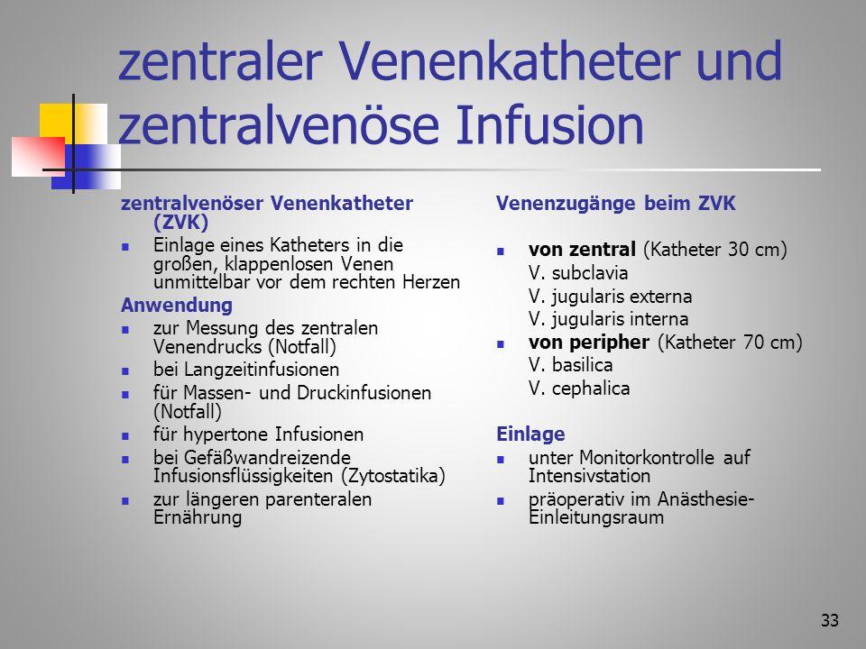 32 Weitere Infusionslösungen Serumabkömmlinge Albumin – Lösungen (bei bestimmten Albuminmangelzuständen) bei diagnostischen Maßnahmen (Rö –Kontrastmit
