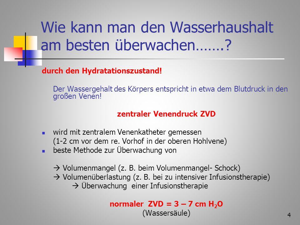 3 Wie und wo erfolgt die Regulation im Wasserhaushalt………? Flüssigkeitsbilanzierung und Wasserein- und ausfuhr im Tubulussystem der Niere hier Rückreso
