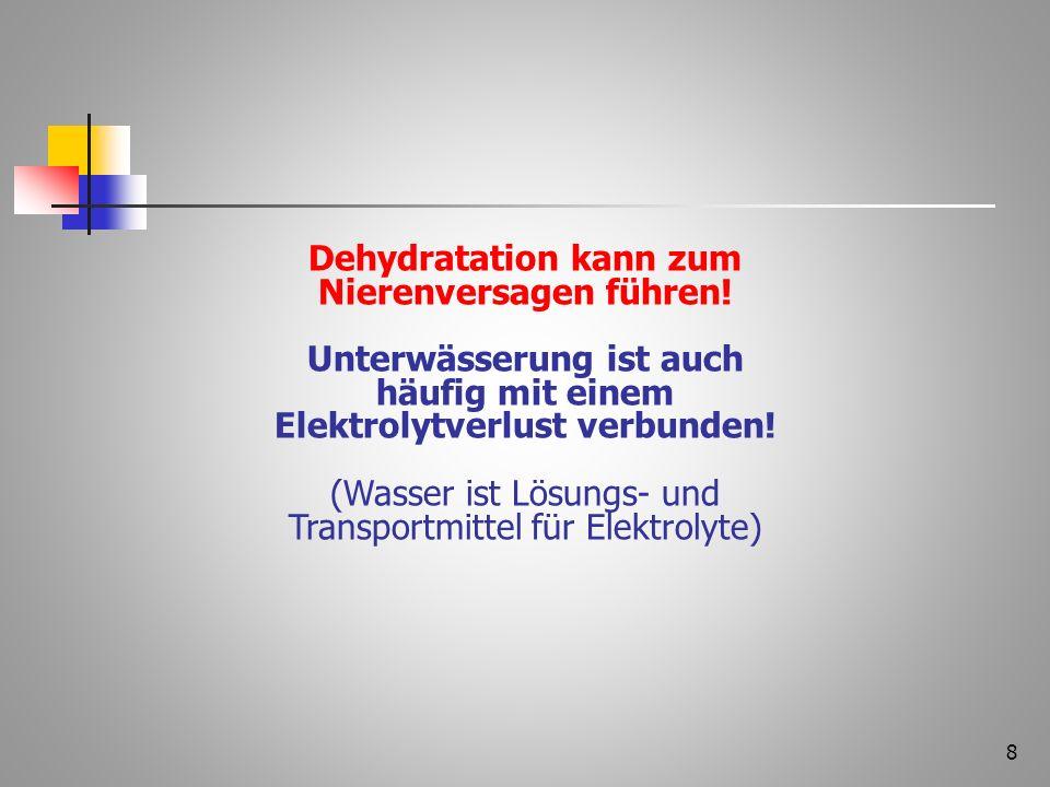 Unterwässerung (Dehydratation) Volumendefizit durch verminderte Flüssigkeitsaufnahme durch vermehrtes Schwitzen starkes Durstgefühl entsteht bei Wasse