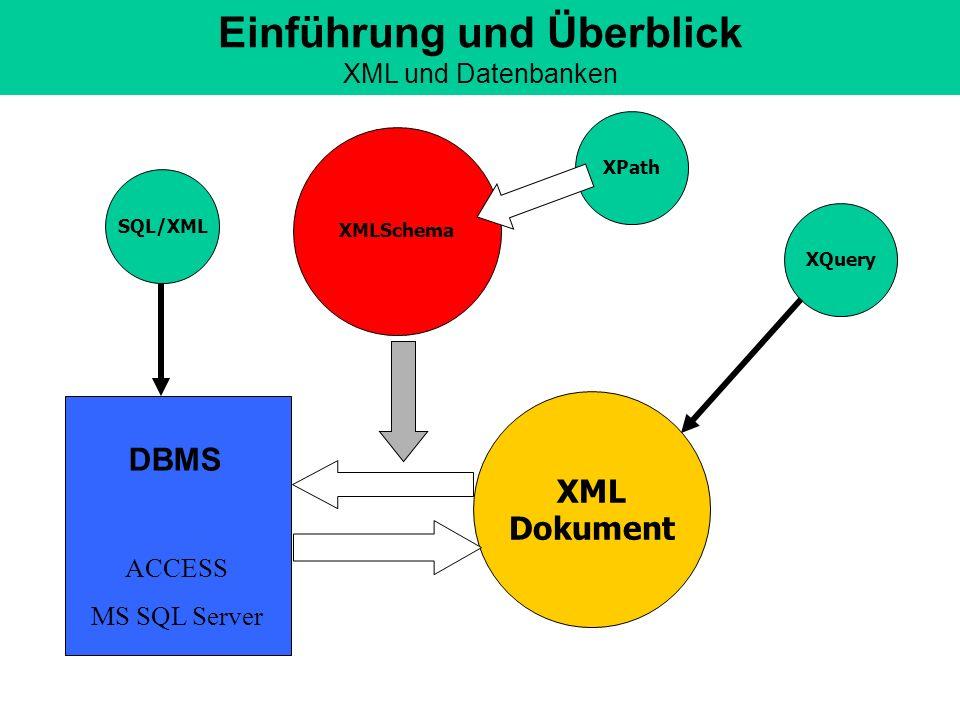 XML Dokument XMLSchema XPath XQuery Einführung und Überblick XML und Datenbanken DBMS ACCESS MS SQL Server SQL/XML