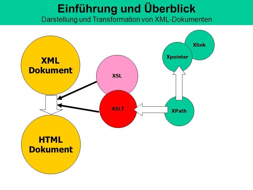 XML Dokument XPath XSL Xlink Xpointer XSLT Einführung und Überblick Darstellung und Transformation von XML-Dokumenten HTML Dokument