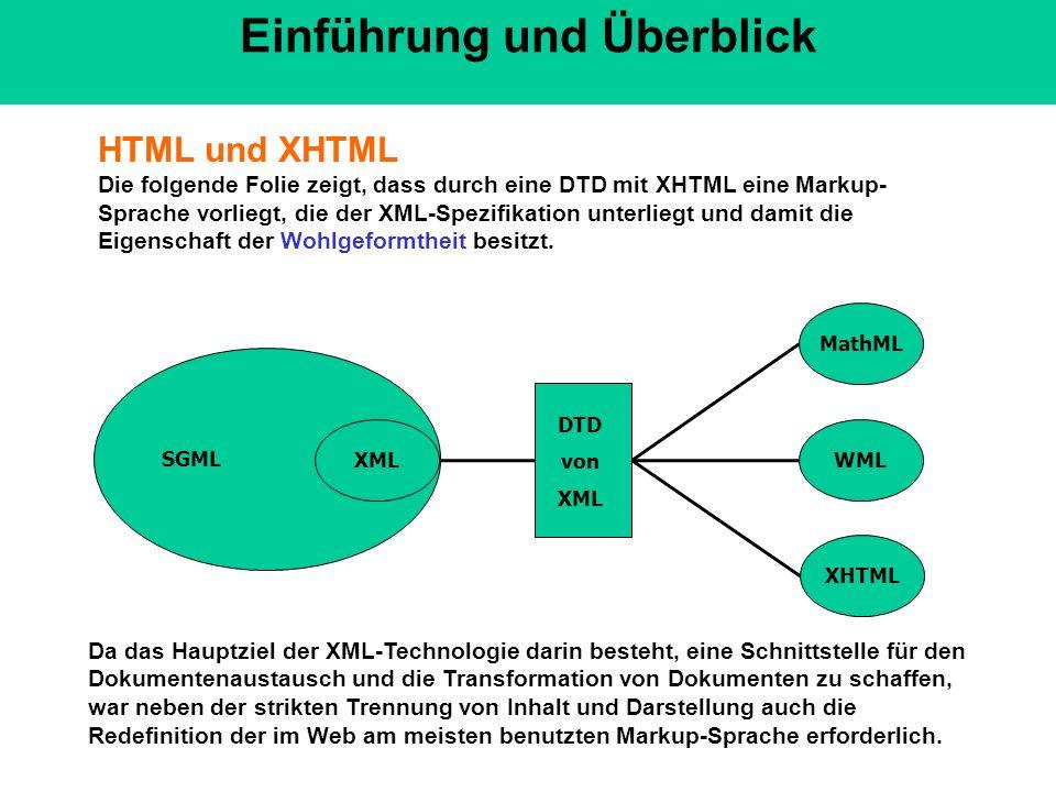 SGML XML DTD von XML WML MathML XHTML Einführung und Überblick HTML und XHTML Die folgende Folie zeigt, dass durch eine DTD mit XHTML eine Markup- Spr