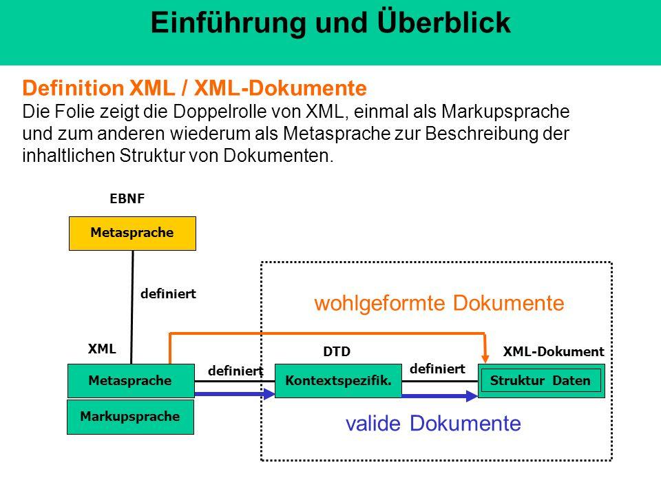 DTD MetaspracheKontextspezifik. Struktur Daten definiert XML-Dokument XML Einführung und Überblick Definition XML / XML-Dokumente Die Folie zeigt die