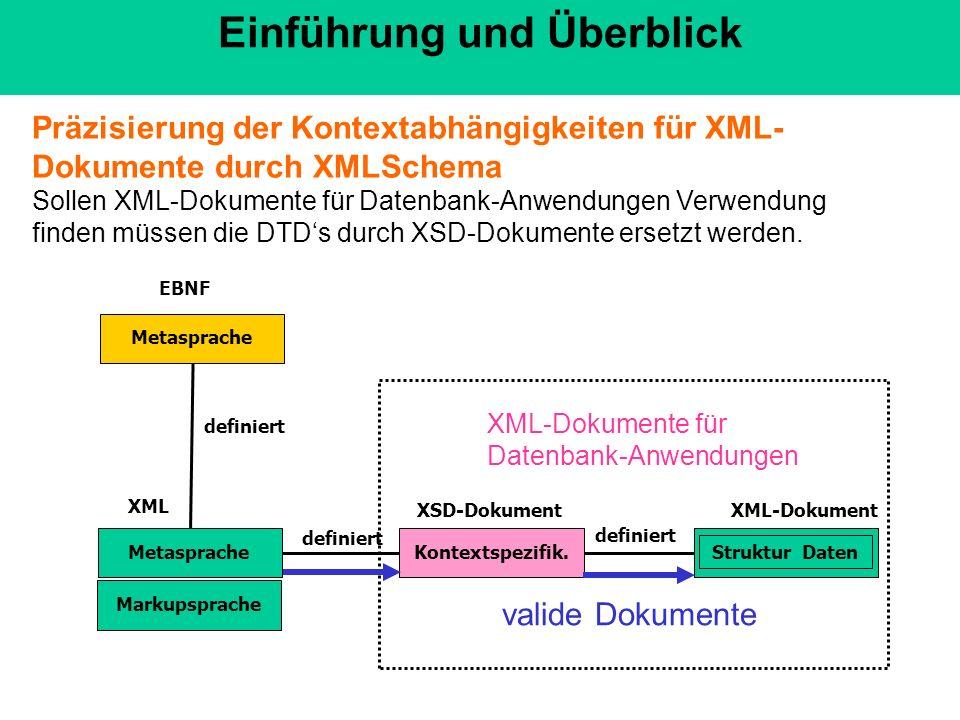 XSD-Dokument MetaspracheKontextspezifik. Struktur Daten definiert XML-Dokument XML Einführung und Überblick Präzisierung der Kontextabhängigkeiten für
