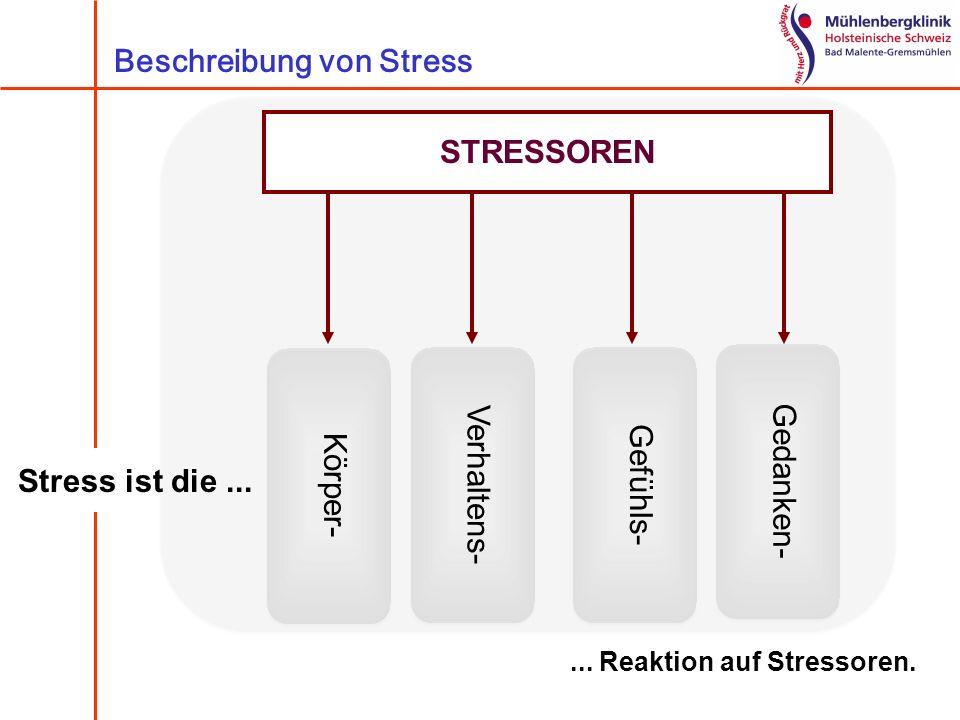 Beschreibung von Stress Stress ist die...... Reaktion auf Stressoren. Körper- Verhaltens- Gefühls- Gedanken- STRESSOREN