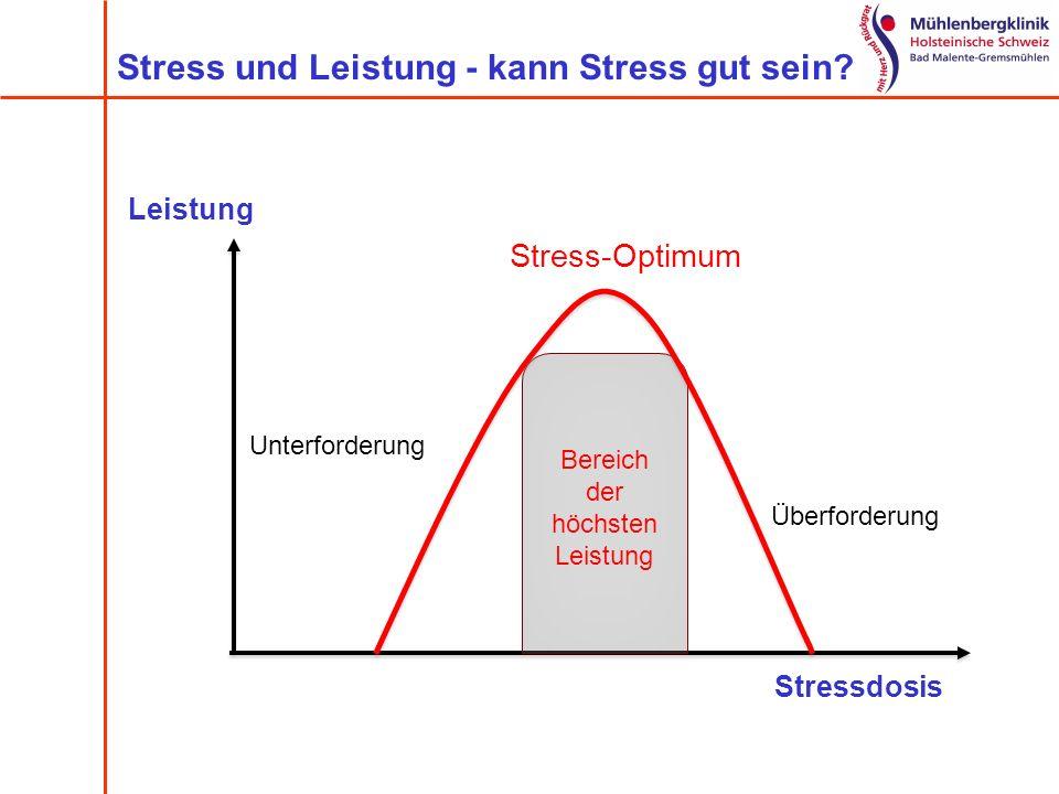 Leistung Stressdosis Bereich der höchsten Leistung Stress-Optimum Stress und Leistung - kann Stress gut sein? Unterforderung Überforderung
