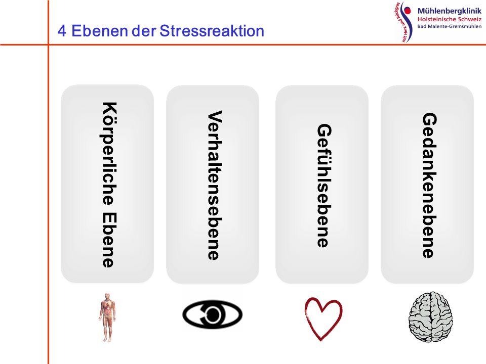Weiter gehts beim nächsten Mal mit......Stressbewältigung II: - die Rolle der Gedanken - individuelle Stressbedingungen - kurzfristige Stressbewältigungsstrategien