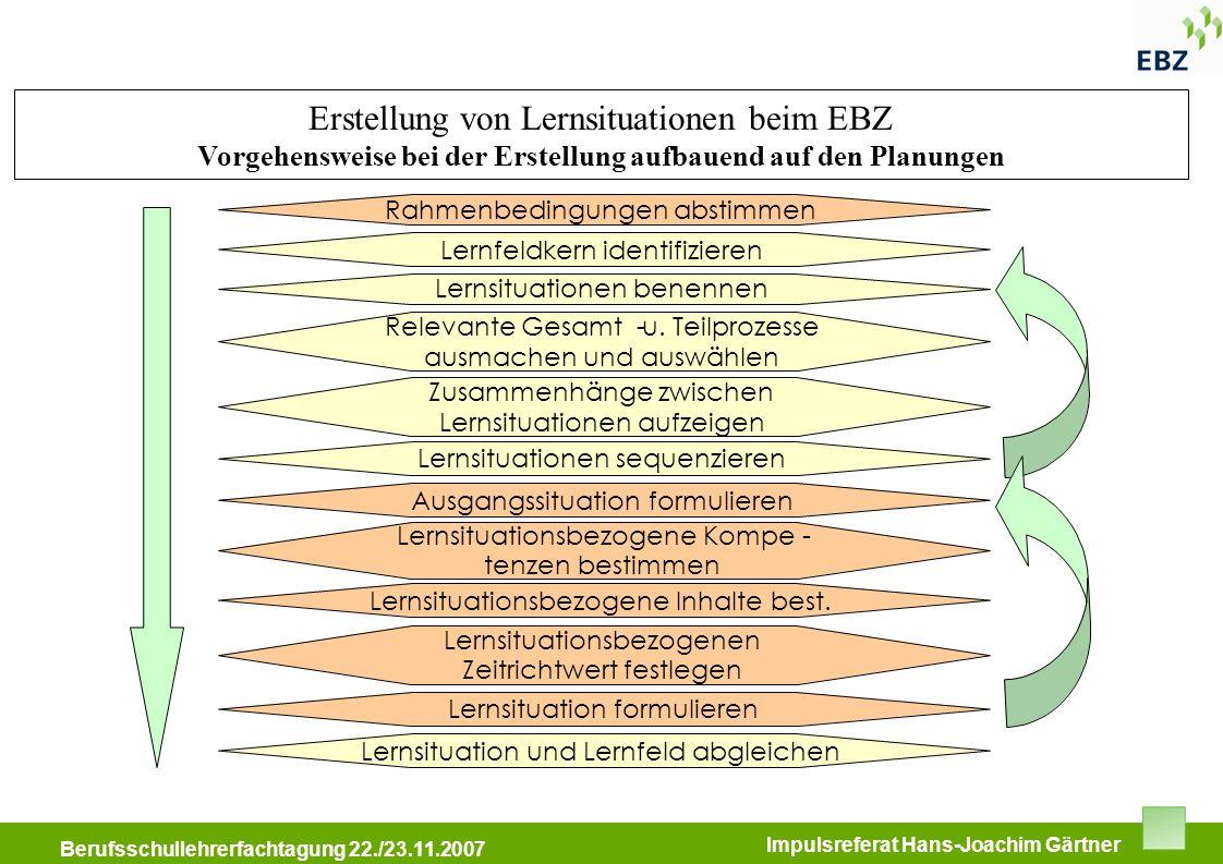 BFW Immobilienkongress 11.05.2007 Berufsschullehrerfachtagung 22./23.11.2007 Impulsreferat Hans-Joachim Gärtner Rahmenbedingungen abstimmen Lernfeldke