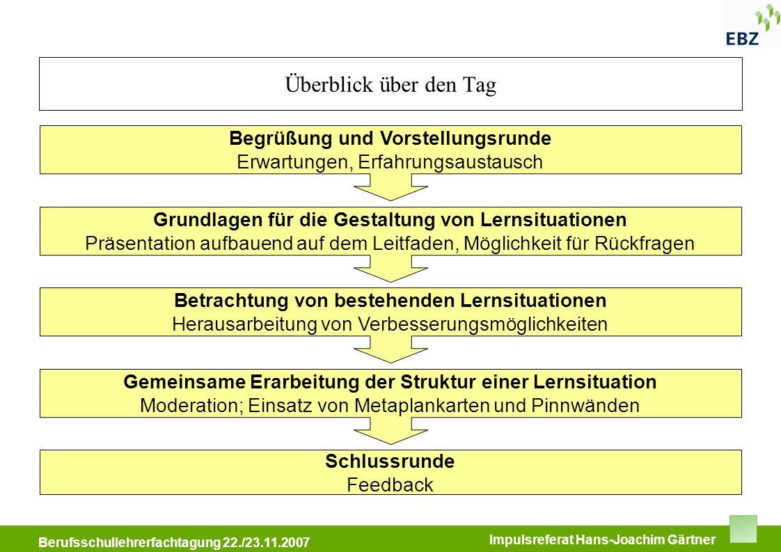 BFW Immobilienkongress 11.05.2007 Berufsschullehrerfachtagung 22./23.11.2007 Impulsreferat Hans-Joachim Gärtner Überblick über den Tag Begrüßung und V