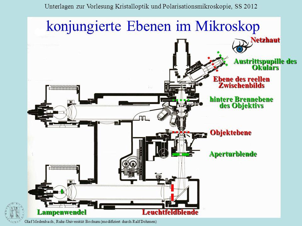 Olaf Medenbach, Ruhr-Universität Bochum (modifiziert durch Ralf Dohmen) Unterlagen zur Vorlesung Kristalloptik und Polarisationsmikroskopie, SS 2012 k