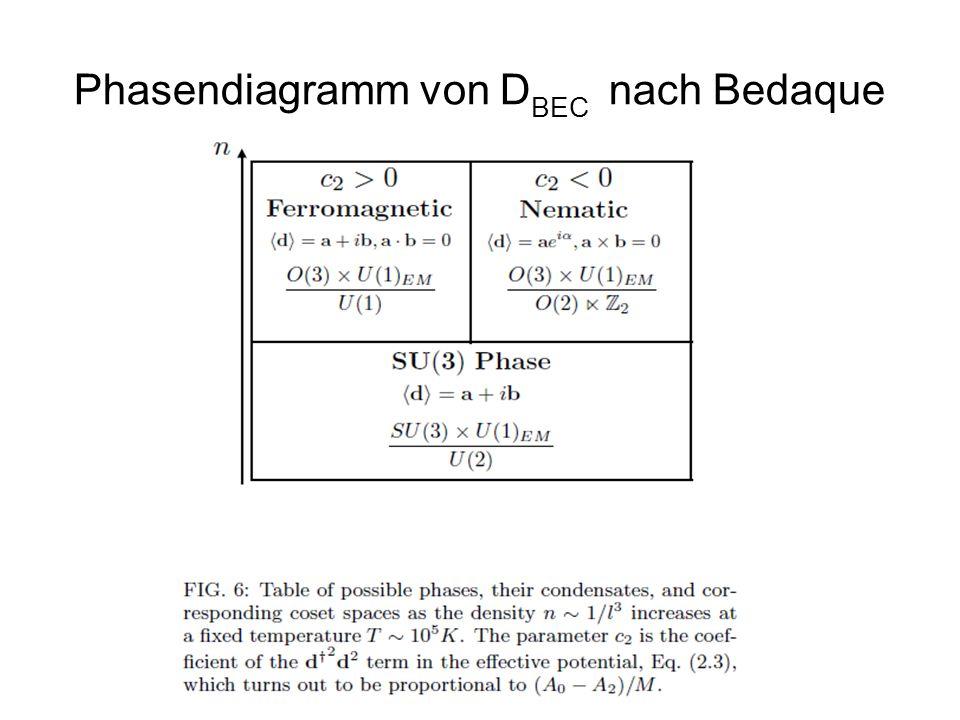 Phasendiagramm von D BEC nach Bedaque