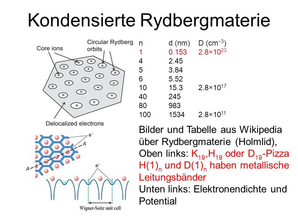 Kondensierte Rydbergmaterie n d (nm) D (cm 3 ) 1 0.153 2.8×10 23 4 2.45 5 3.84 6 5.52 10 15.3 2.8×10 17 40 245 80 983 100 1534 2.8×10 11 Bilder und Ta