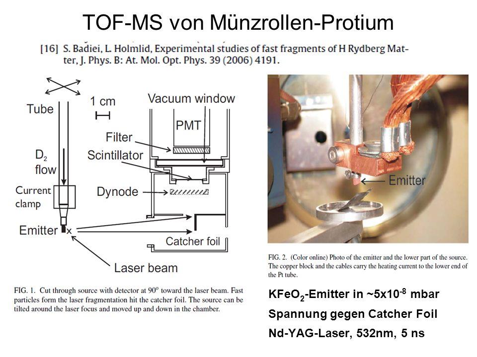 TOF-MS von Münzrollen-Protium KFeO 2 -Emitter in ~5x10 -8 mbar Spannung gegen Catcher Foil Nd-YAG-Laser, 532nm, 5 ns