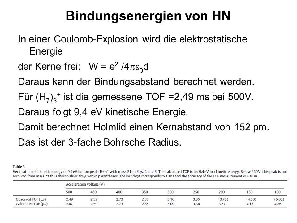 Bindungsenergien von HN In einer Coulomb-Explosion wird die elektrostatische Energie der Kerne frei: W = e 2 /4 0 d Daraus kann der Bindungsabstand be