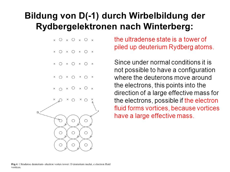 Bildung von D(-1) durch Wirbelbildung der Rydbergelektronen nach Winterberg: the ultradense state is a tower of piled up deuterium Rydberg atoms. Sinc