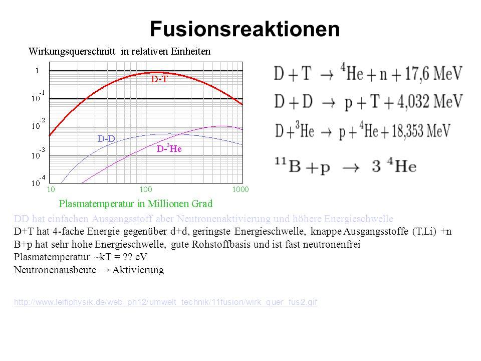Fusionsreaktionen DD hat einfachen Ausgangsstoff aber Neutronenaktivierung und höhere Energieschwelle D+T hat 4-fache Energie gegenüber d+d, geringste