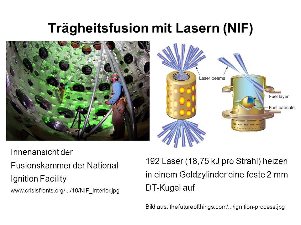 Trägheitsfusion mit Lasern (NIF) 192 Laser (18,75 kJ pro Strahl) heizen in einem Goldzylinder eine feste 2 mm DT-Kugel auf Bild aus: thefutureofthings