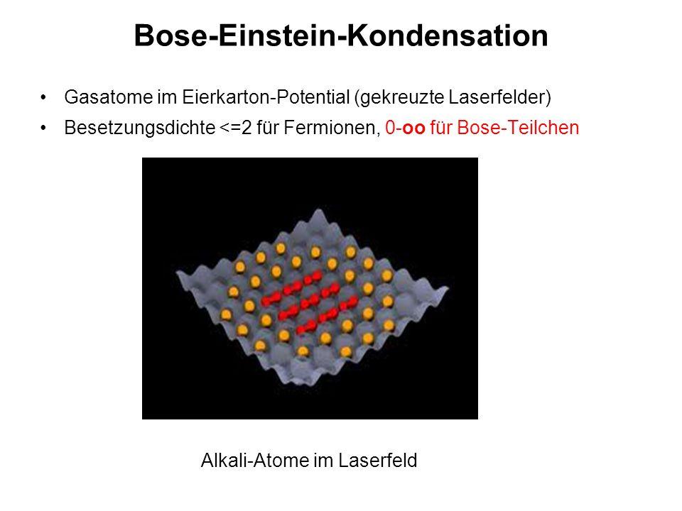 Bose-Einstein-Kondensation Gasatome im Eierkarton-Potential (gekreuzte Laserfelder) Besetzungsdichte <=2 für Fermionen, 0-oo für Bose-Teilchen Alkali-