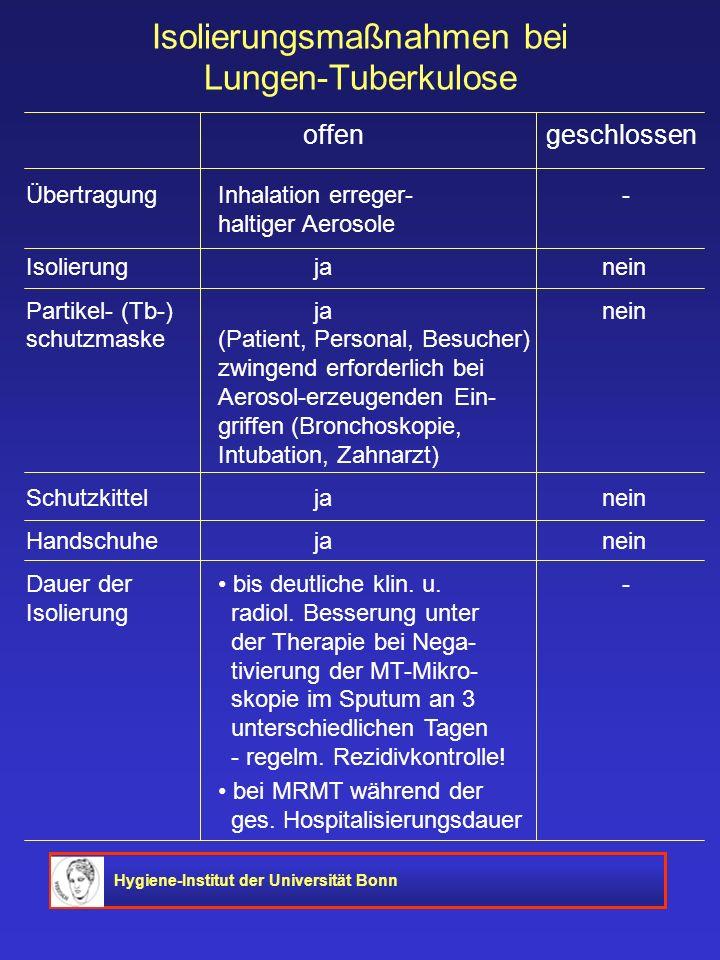 Hygiene-Institut der Universität Bonn Isolierungsmaßnahmen bei Tuberkulose (extrapulmonale Formen) ÜbertragungKontakt mit Sekret/Kontakt mit Urin, EiterProstatasekret, Menstrualblut, Lochien Isolierungggf.