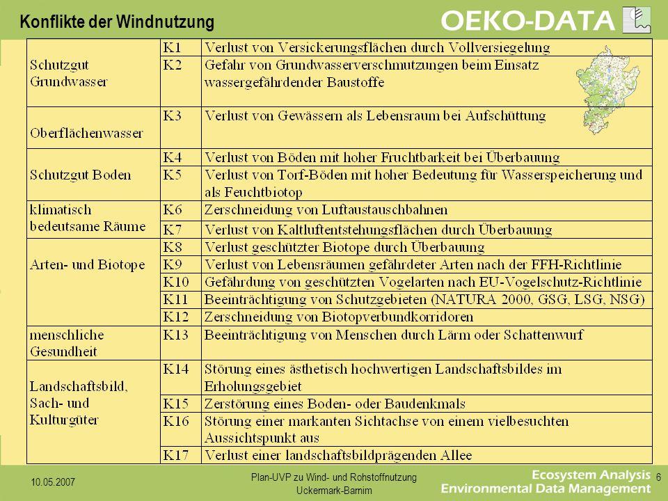10.05.2007 Plan-UVP zu Wind- und Rohstoffnutzung Uckermark-Barnim 6 Konflikte der Windnutzung
