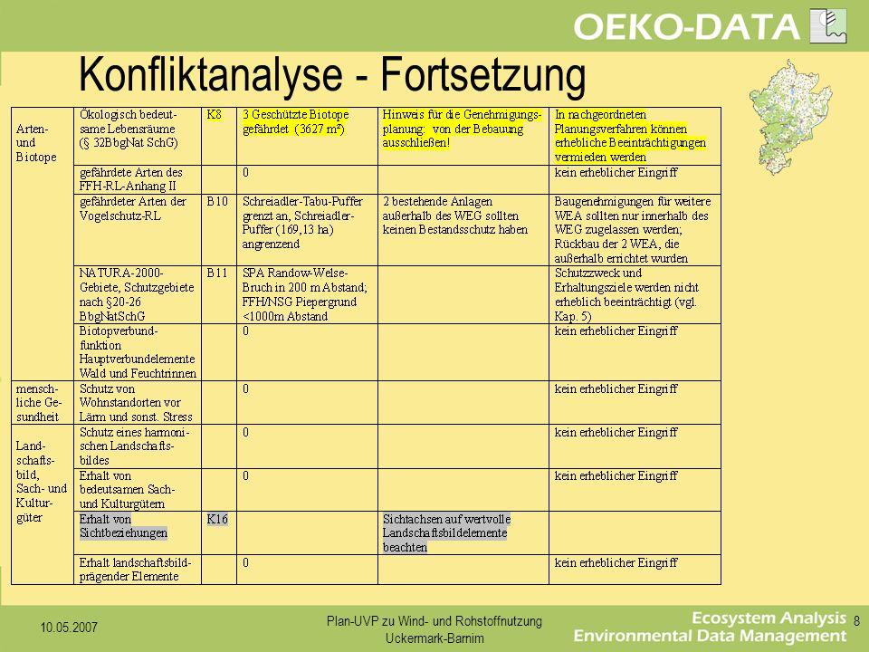 10.05.2007 Plan-UVP zu Wind- und Rohstoffnutzung Uckermark-Barnim 8 Konfliktanalyse - Fortsetzung