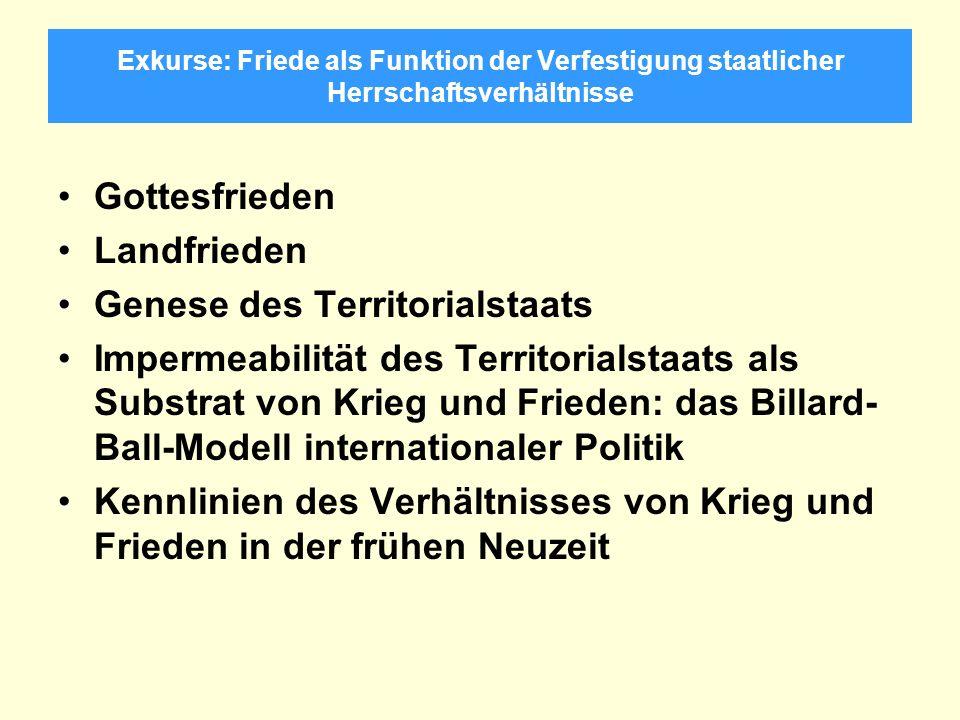 Exkurse: Friede als Funktion der Verfestigung staatlicher Herrschaftsverhältnisse Gottesfrieden Landfrieden Genese des Territorialstaats Impermeabilit