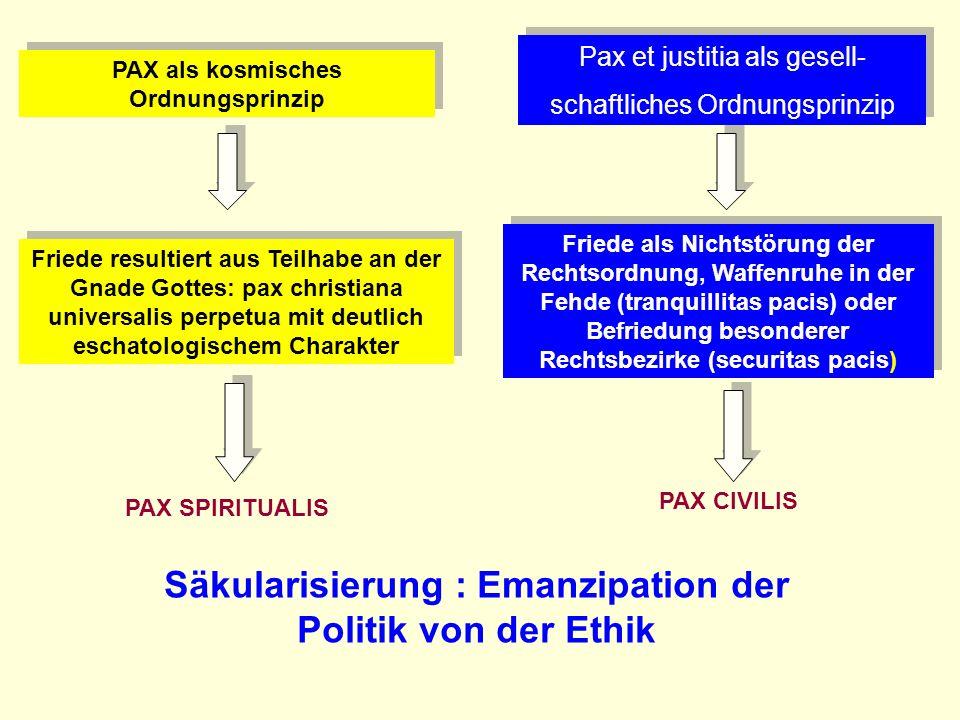 Friede als natürlicher ZustandGestifteter Friede als Kulturprodukt PAX als kosmisches Ordnungsprinzip Friede resultiert aus Teilhabe an der Gnade Gott