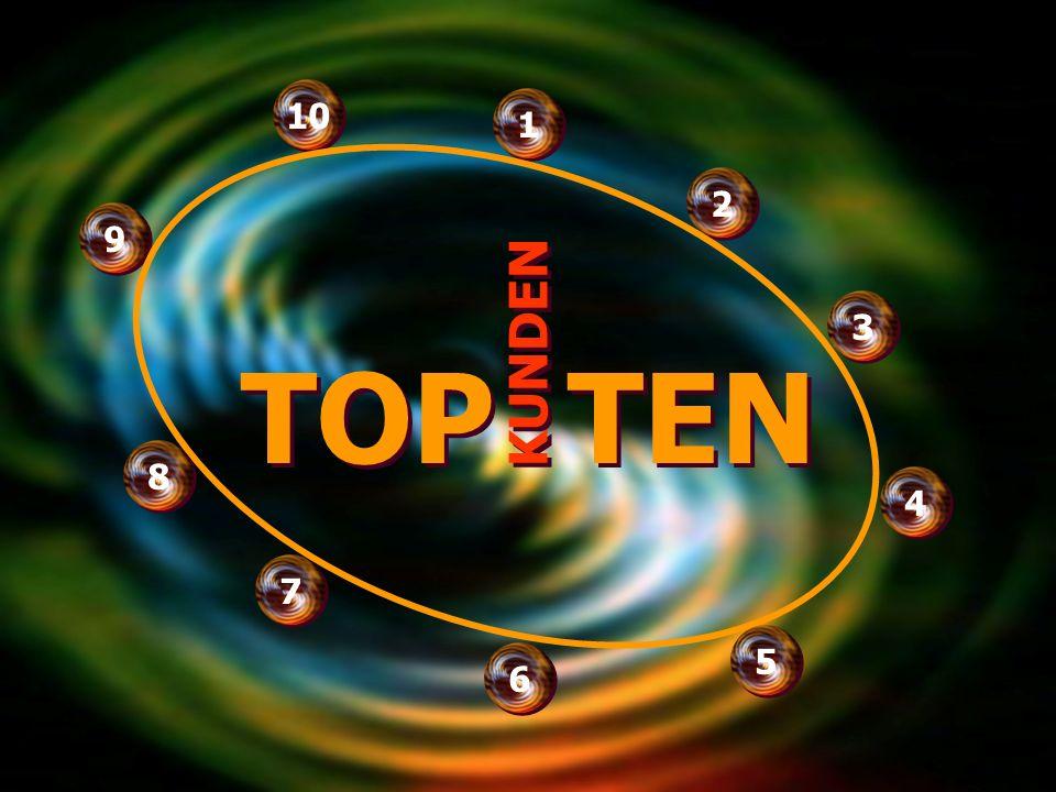 TOP TEN TOP TEN 1 1 2 2 9 9 10 KUNDEN 4 4 6 6 7 7 3 3 5 5 8 8