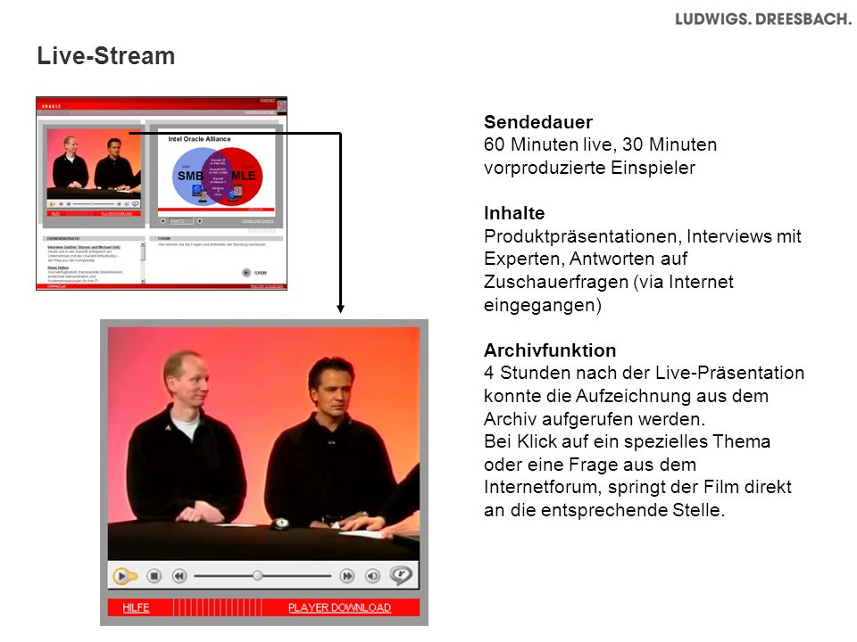 Live-Stream Sendedauer 60 Minuten live, 30 Minuten vorproduzierte Einspieler Inhalte Produktpräsentationen, Interviews mit Experten, Antworten auf Zus