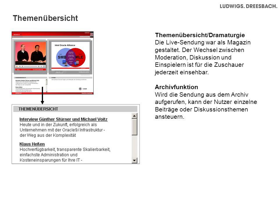 Themenübersicht Themenübersicht/Dramaturgie Die Live-Sendung war als Magazin gestaltet.