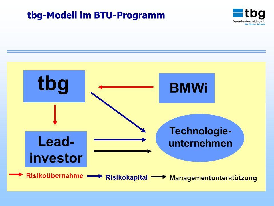 tbg-Modell im BTU-Programm tbg Technologie- unternehmen Lead- investor BMWi Risikoübernahme Risikokapital Managementunterstützung