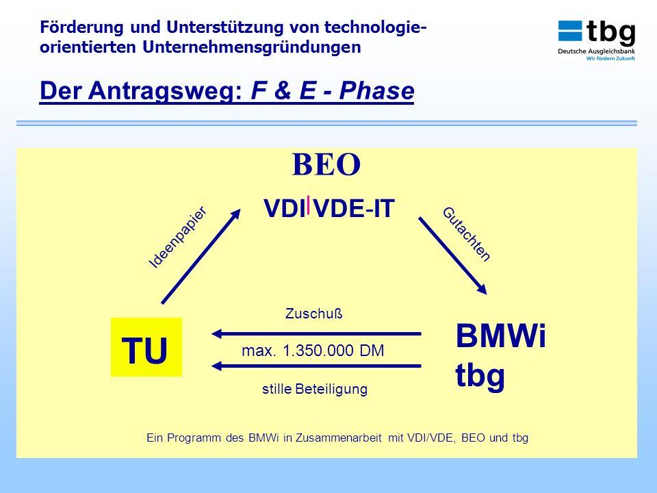 Förderung und Unterstützung von technologie- orientierten Unternehmensgründungen Der Antragsweg: F & E - Phase Ideenpapier VDI VDE-IT Gutachten BMWi t