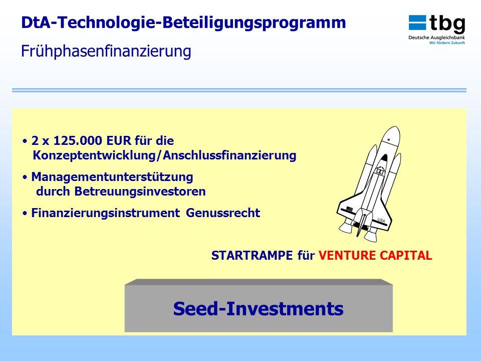 Seed-Investments 2 x 125.000 EUR für die Konzeptentwicklung/Anschlussfinanzierung Managementunterstützung durch Betreuungsinvestoren Finanzierungsinst