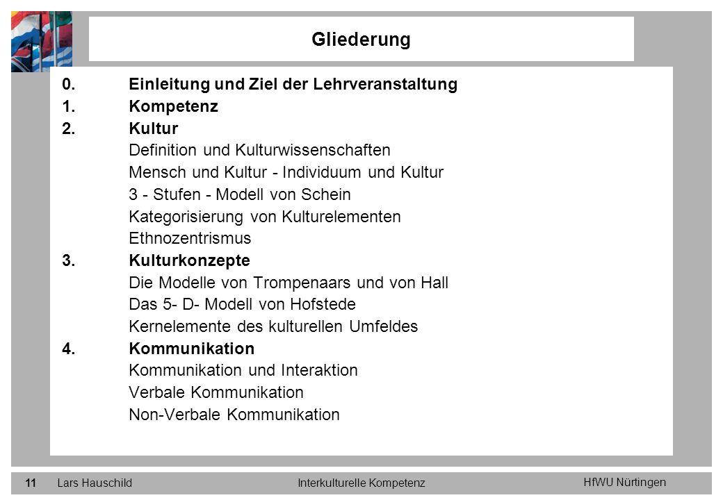 HfWU Nürtingen Lars HauschildInterkulturelle Kompetenz11 0.Einleitung und Ziel der Lehrveranstaltung 1.Kompetenz 2.Kultur Definition und Kulturwissens
