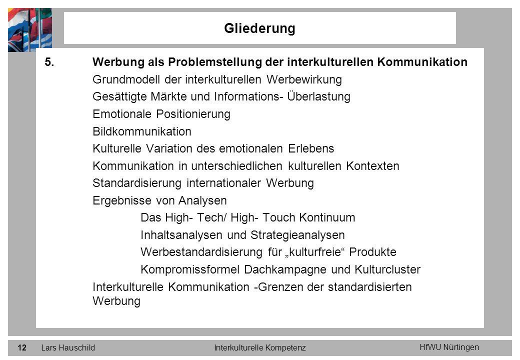 HfWU Nürtingen Lars HauschildInterkulturelle Kompetenz12 5.Werbung als Problemstellung der interkulturellen Kommunikation Grundmodell der interkulture