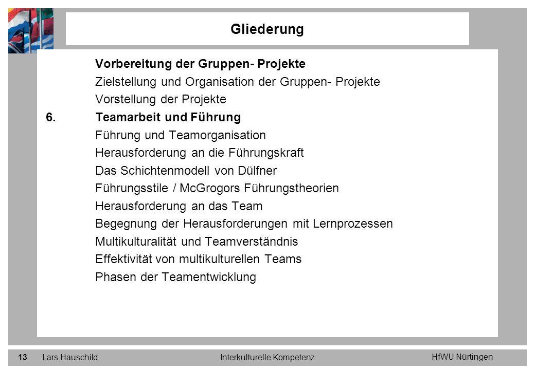 HfWU Nürtingen Lars HauschildInterkulturelle Kompetenz13 Vorbereitung der Gruppen- Projekte Zielstellung und Organisation der Gruppen- Projekte Vorste