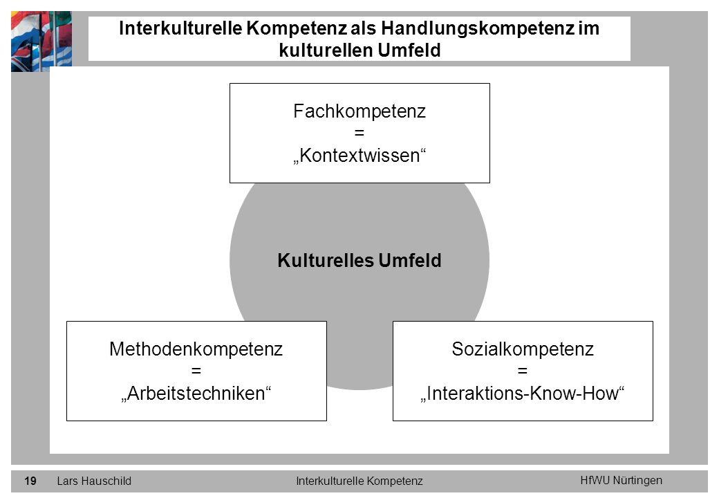 HfWU Nürtingen Lars HauschildInterkulturelle Kompetenz19 Interkulturelle Kompetenz als Handlungskompetenz im kulturellen Umfeld Kulturelles Umfeld Fac