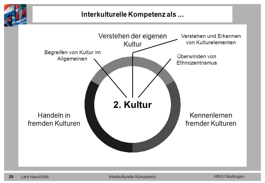 HfWU Nürtingen Lars HauschildInterkulturelle Kompetenz26 Interkulturelle Kompetenz als... Verstehen der eigenen Kultur Kennenlernen fremder Kulturen H