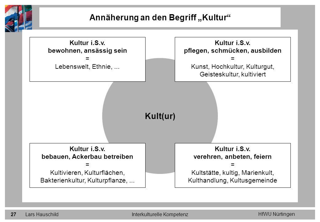 HfWU Nürtingen Lars HauschildInterkulturelle Kompetenz27 Annäherung an den Begriff Kultur Kult(ur) Kultur i.S.v. verehren, anbeten, feiern = Kultstätt