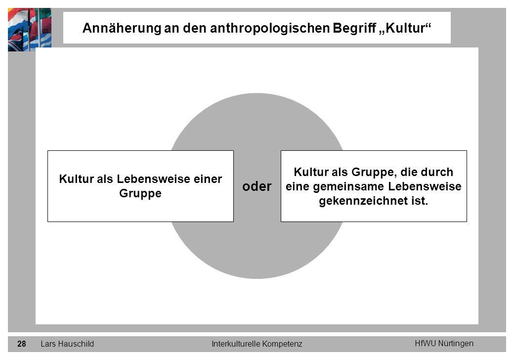 HfWU Nürtingen Lars HauschildInterkulturelle Kompetenz28 Annäherung an den anthropologischen Begriff Kultur oder Kultur als Gruppe, die durch eine gem