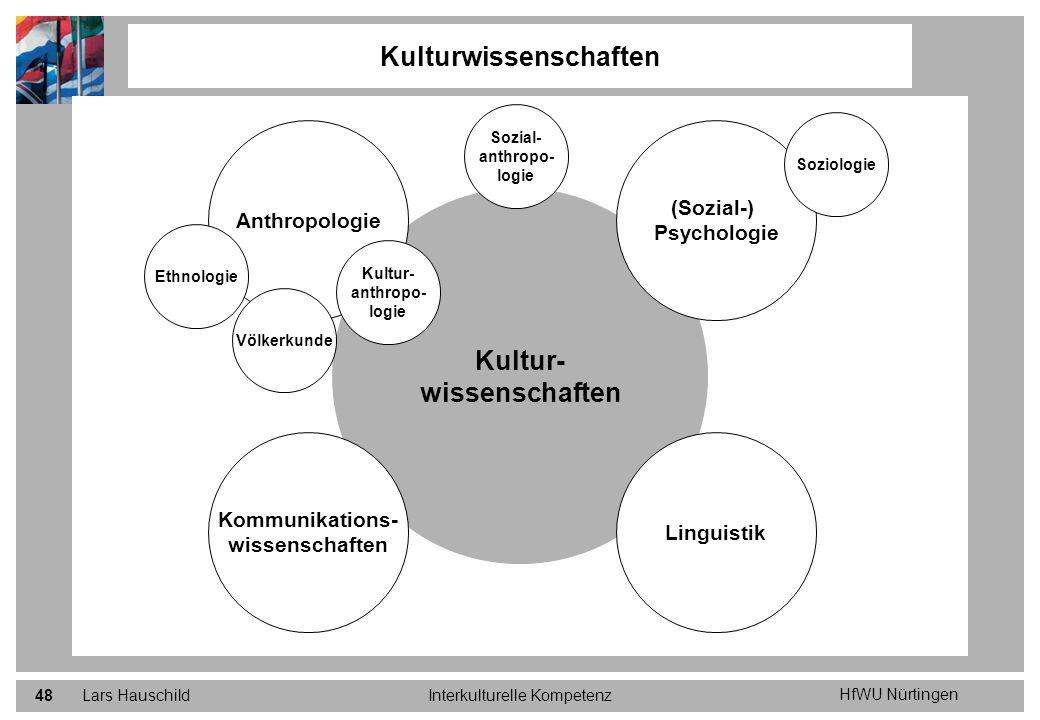 HfWU Nürtingen Lars HauschildInterkulturelle Kompetenz48 Kulturwissenschaften Kultur- wissenschaften (Sozial-) Psychologie Linguistik Anthropologie Ko